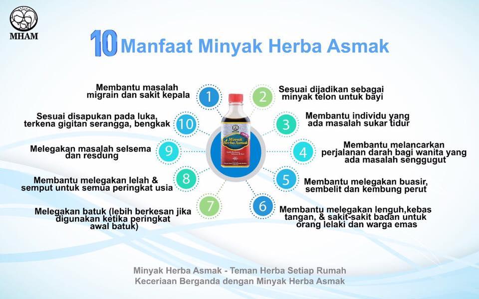 Minyak-Herba-Asmak-Penawar-Asma-Lelah-dan-Batuk-4 Minyak Herba Asmak : Penawar Asma, Lelah dan Batuk