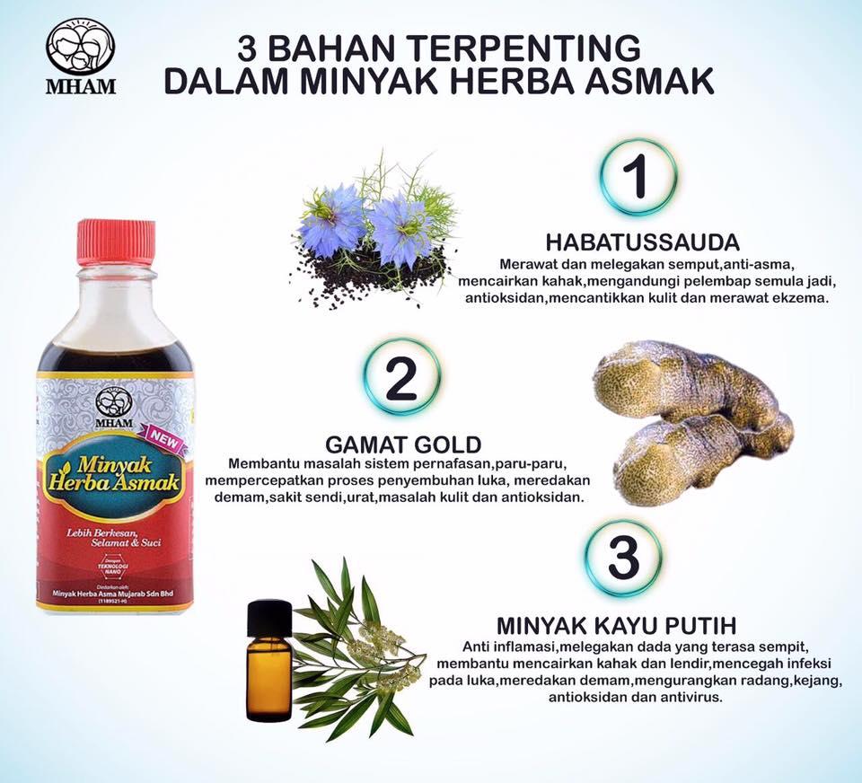 Minyak-Herba-Asmak-Penawar-Asma-Lelah-dan-Batuk-7 Minyak Herba Asmak : Penawar Asma, Lelah dan Batuk